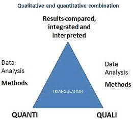 Qualitative research method thesis