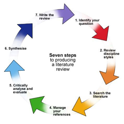 Qualitative Data Collection Methods - Research-Methodology